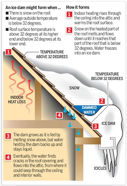 Knee Wall Diagram