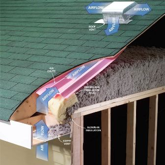 Heat Loss And Attic Problems Suburbanhomeinspections